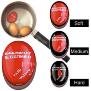 Vajíčkový kontrolor